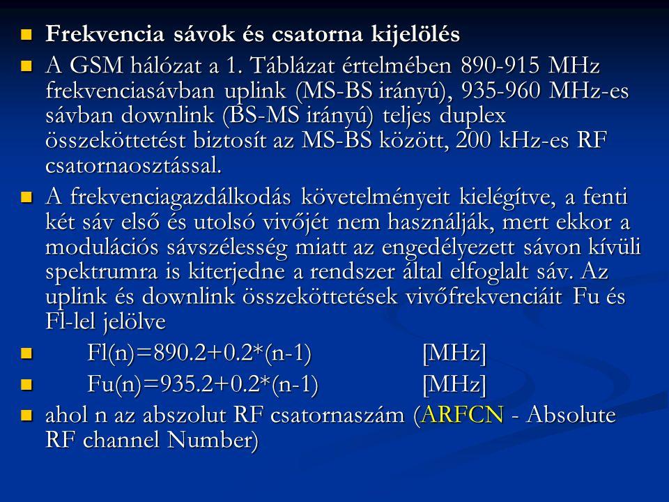  Frekvencia sávok és csatorna kijelölés  A GSM hálózat a 1.