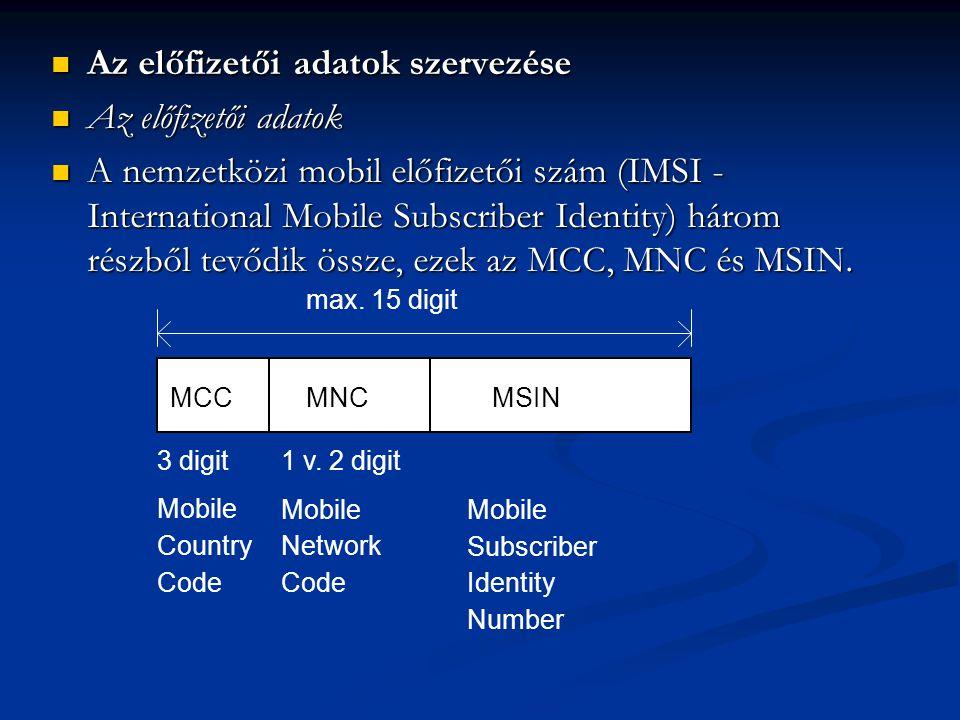  Az előfizetői adatok szervezése  Az előfizetői adatok  A nemzetközi mobil előfizetői szám (IMSI - International Mobile Subscriber Identity) három részből tevődik össze, ezek az MCC, MNC és MSIN.