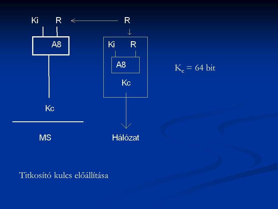 Titkosító kulcs előállítása K c = 64 bit