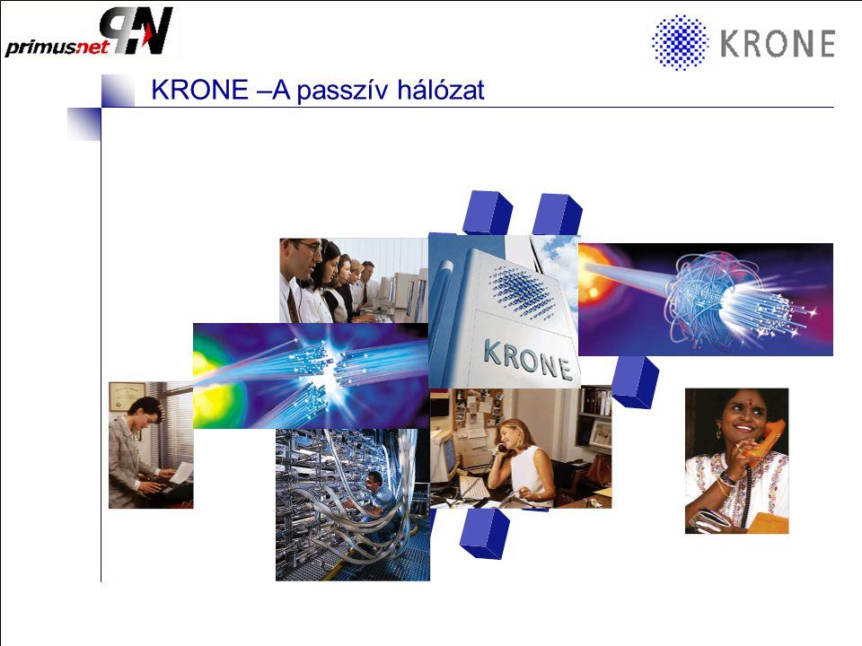 KRONE 3/98 Folie 11 KRONE –A passzív hálózat PABXSwitchTel rendező Szinti rendező Hang panelek Aktív portok Végpontok portjai KRONE elemek a struktúrált hálózatokban