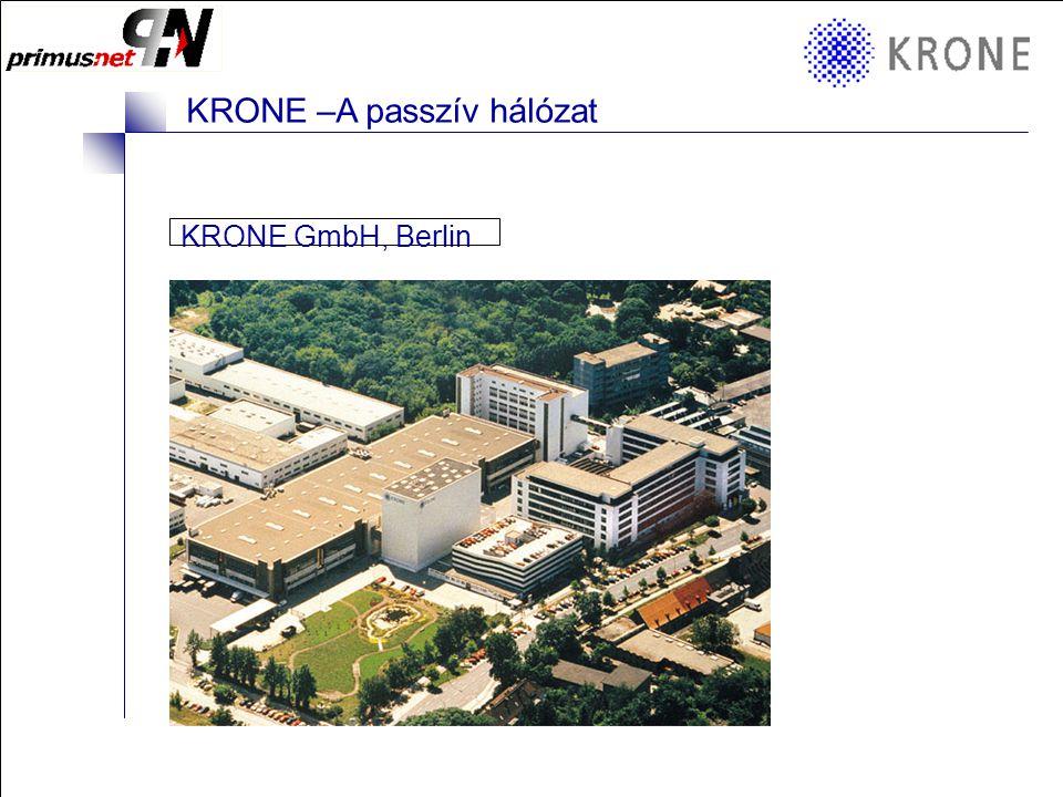 KRONE 3/98 Folie 2 KRONE –A passzív hálózat KRONE GmbH, Berlin