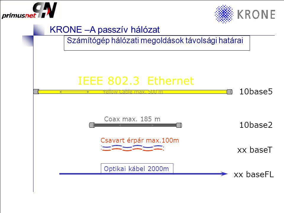 KRONE 3/98 Folie 22 KRONE –A passzív hálózat felhasználás érpár igényfelhasznált erek Analóg Telefon 1 4-5 ISDN S0 2 4-5, 3-6 CSMA/cd 10Base-T 21-2, 3-6 Token Ring 24-5, 3-6 CSMA/cd 100Base-T 21-2, 3-6 ATM (TP) 21-2, 7-8 TP-PMD 21-2, 7-8 CSMA/cd 1000Base-T 4 1-2, 3-6, 4-5, 7-8 1000Base-TX 21-2, 3-6 10G-T 41-2, 3-6, 4-5, 7-8 1 2 3 4 5 6 7 8 KRONE elemek a struktúrált hálózatokban