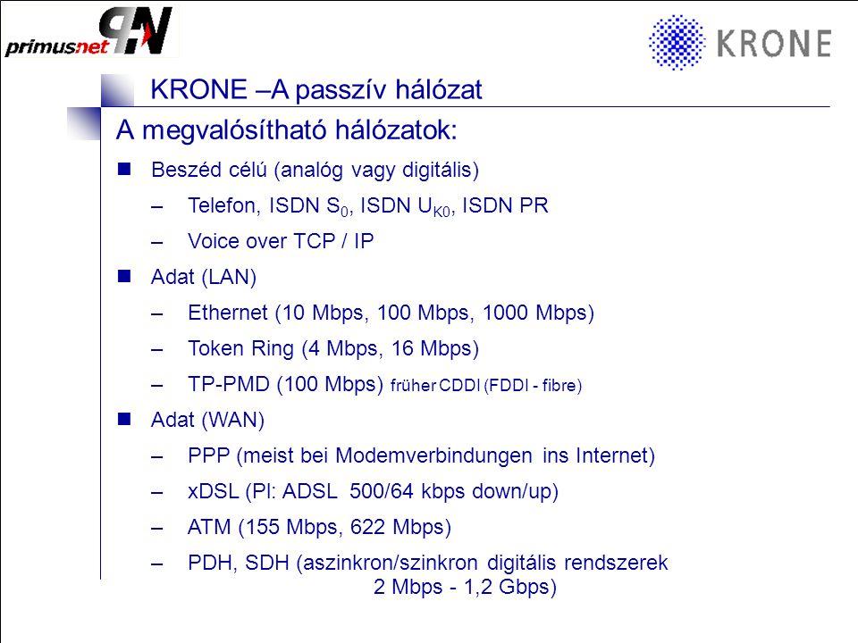 KRONE 3/98 Folie 3 KRONE –A passzív hálózat A megvalósítható hálózatok:  Beszéd célú (analóg vagy digitális) –Telefon, ISDN S 0, ISDN U K0, ISDN PR –Voice over TCP / IP  Adat (LAN) –Ethernet (10 Mbps, 100 Mbps, 1000 Mbps) –Token Ring (4 Mbps, 16 Mbps) –TP-PMD (100 Mbps) früher CDDI (FDDI - fibre)  Adat (WAN) –PPP (meist bei Modemverbindungen ins Internet) –xDSL (Pl: ADSL 500/64 kbps down/up) –ATM (155 Mbps, 622 Mbps) –PDH, SDH (aszinkron/szinkron digitális rendszerek 2 Mbps - 1,2 Gbps)