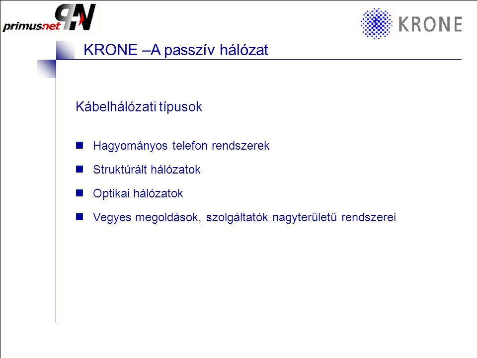 KRONE 3/98 Folie 4 KRONE –A passzív hálózat KRONE területei  Csatlakozási és elosztási technológiák réz és optikai telekommunikációs hálózatokhoz  Kábelek és kábelezési technológiák hang, adat és videó jelek továbbításához épületen belüli hálózatokon  Kültéri és beltéri hálózati megoldások  Egyedi hálózati megoldások (True-Net)