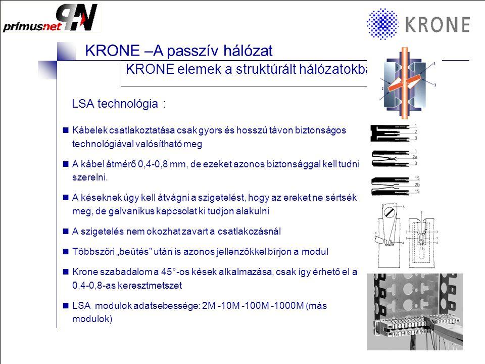 KRONE 3/98 Folie 6 KRONE –A passzív hálózat Főelosztó tábla (MDF) Exchange Helyi elosztó (DP) Alközpont Csatlakozó Készülék System side Line side Trönk kábel Mellékállomási elosztó (CCC) KRONE komponensek az előfizetői hurokban Hagyományos telefon rendszerek