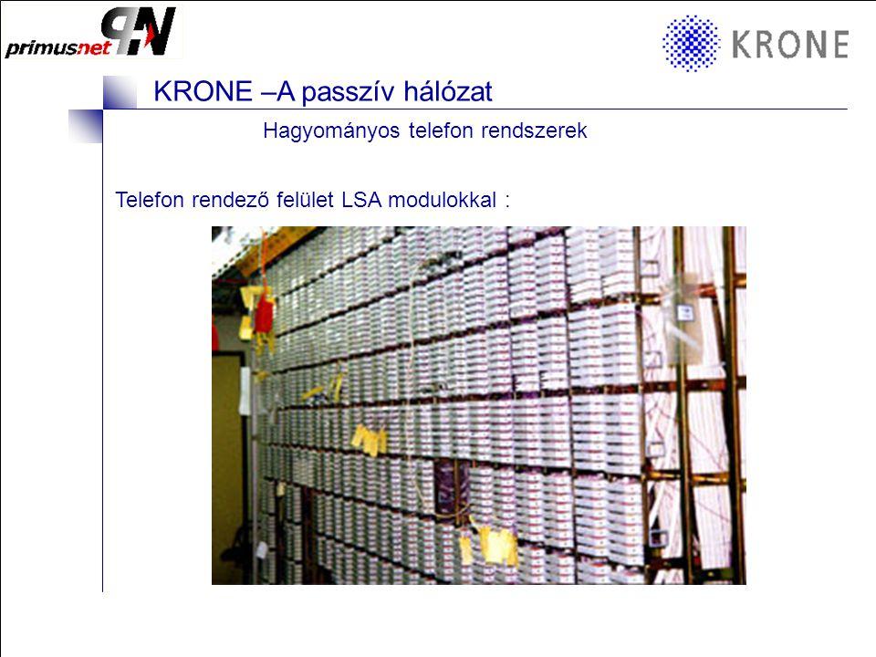 KRONE 3/98 Folie 19 KRONE –A passzív hálózat KRONE elemek a struktúrált hálózatokban Optikai rendezők  12 vagy 24 Port  Az összes optikai felülettel szerelhetők DIN, ST, FC/PC, SC, E2000, MT-RJ  19 széles rendezőbe szerelhetők –Optimális kábel bevezetés, rögzítés –Kötésvédő kazetta benne elhelyezve  Spleiss (kötésvédő) kazetta, rögzítő Pig-Tail 9/125, 50/125 vagy 62,5/125 típusú kábelekhez