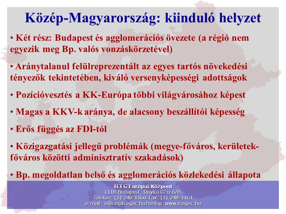 ICEG Európai Központ 1118 Budapest, Dayka G. u 6/B. Telefon: (1) 248-1160 Fax: (1) 248-1161 e-mail: office@icegec.hu honlap:www.icegec.hu Közép-Magyar