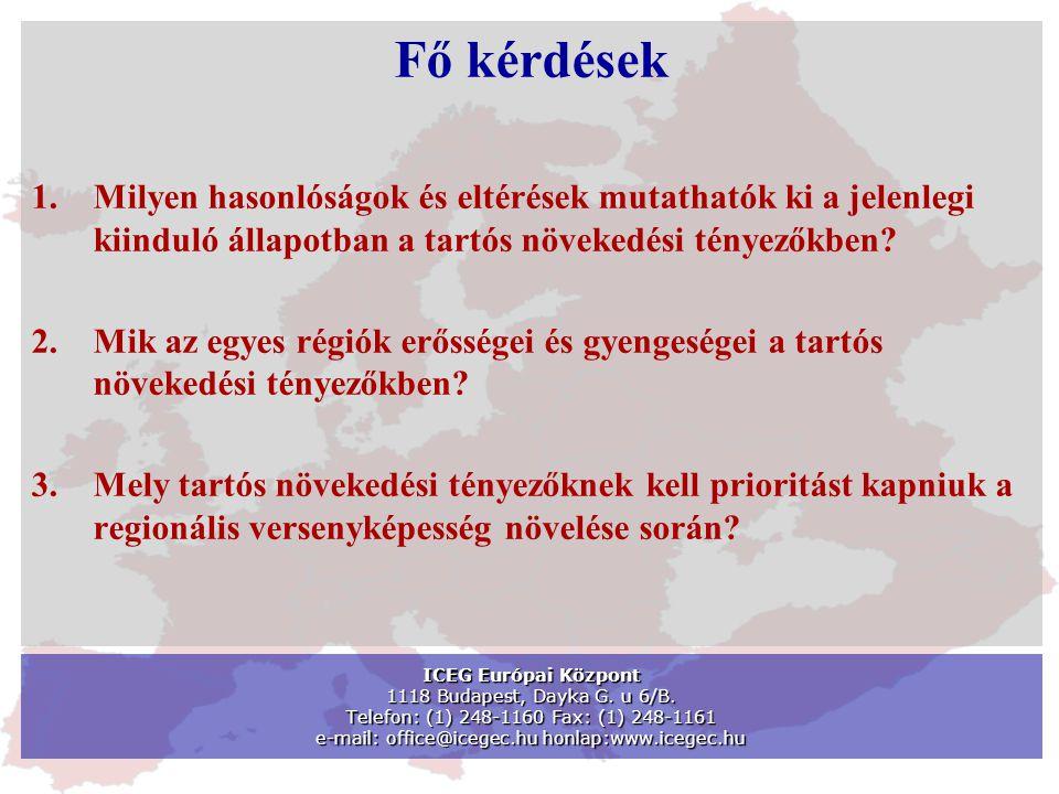 ICEG Európai Központ 1118 Budapest, Dayka G. u 6/B. Telefon: (1) 248-1160 Fax: (1) 248-1161 e-mail: office@icegec.hu honlap:www.icegec.hu Fő kérdések