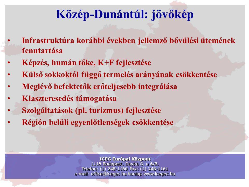 Közép-Dunántúl: jövőkép •Infrastruktúra korábbi években jellemző bővülési ütemének fenntartása •Képzés, humán tőke, K+F fejlesztése •Külső sokkoktól függő termelés arányának csökkentése •Meglévő befektetők erőteljesebb integrálása •Klaszteresedés támogatása •Szolgáltatások (pl.