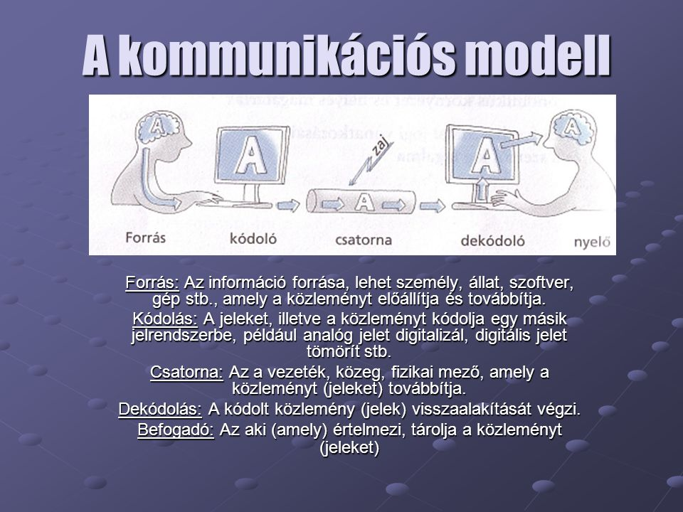 A kommunikációs modell Forrás: Az információ forrása, lehet személy, állat, szoftver, gép stb., amely a közleményt előállítja és továbbítja. Kódolás: