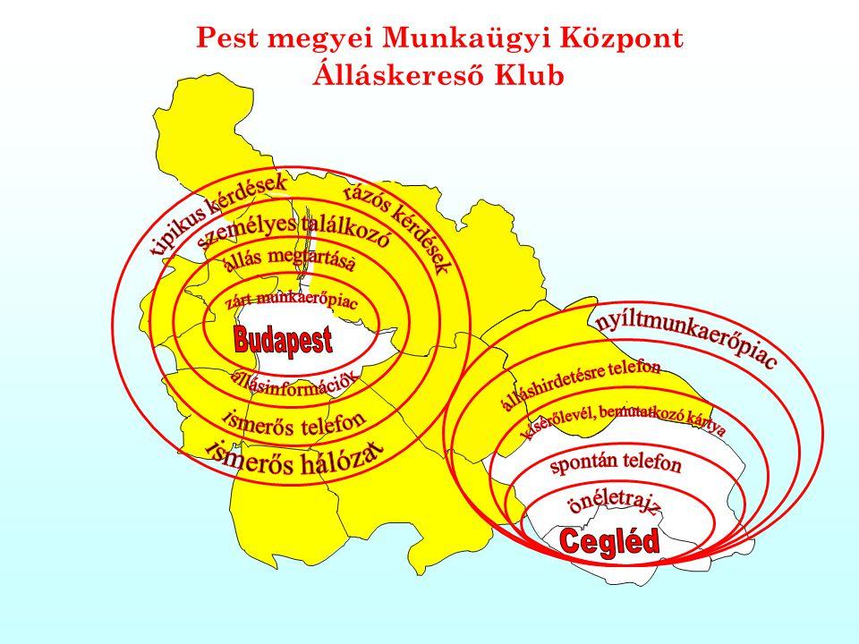 Pest megyei Munkaügyi Központ Álláskereső Klub