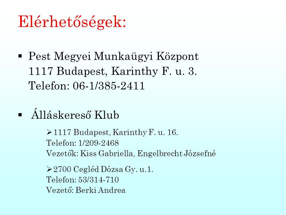 Elérhetőségek:  Pest Megyei Munkaügyi Központ 1117 Budapest, Karinthy F. u. 3. Telefon: 06-1/385-2411  Álláskereső Klub  1117 Budapest, Karinthy F.