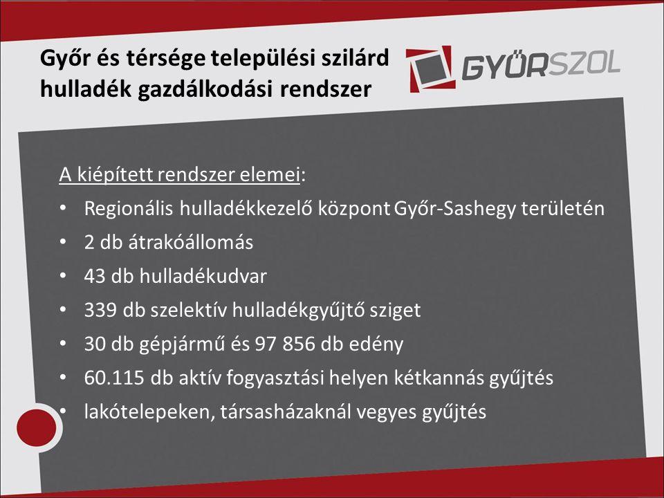 Győr és térsége települési szilárd hulladék gazdálkodási rendszer A kiépített rendszer elemei: • Regionális hulladékkezelő központ Győr-Sashegy terüle