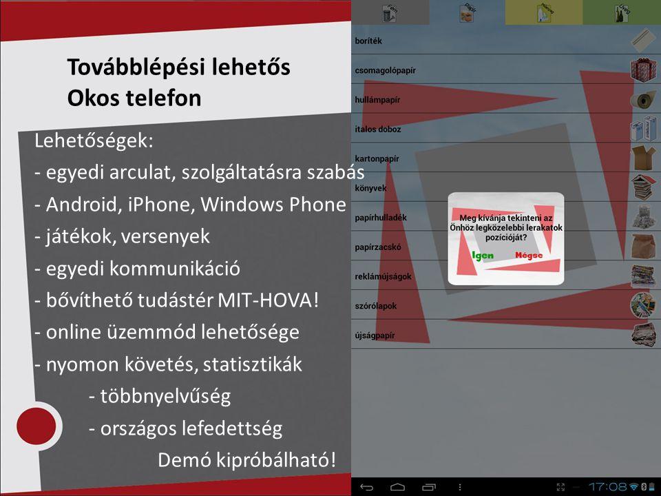 Továbblépési lehetős Okos telefon Lehetőségek: - egyedi arculat, szolgáltatásra szabás - Android, iPhone, Windows Phone - játékok, versenyek - egyedi