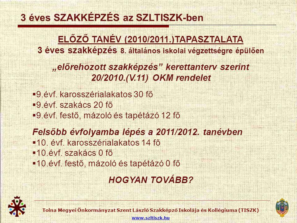 Tolna Megyei Önkormányzat Szent László Szakképző Iskolája és Kollégiuma (TISZK) www.szltiszk.hu ELŐZŐ TANÉV (2010/2011.)TAPASZTALATA 3 éves szakképzés