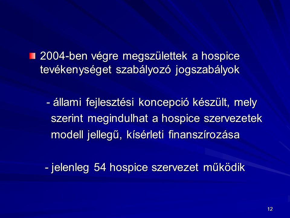 12 2004-ben végre megszülettek a hospice tevékenységet szabályozó jogszabályok - állami fejlesztési koncepció készült, mely - állami fejlesztési koncepció készült, mely szerint megindulhat a hospice szervezetek szerint megindulhat a hospice szervezetek modell jellegű, kísérleti finanszírozása modell jellegű, kísérleti finanszírozása - jelenleg 54 hospice szervezet működik - jelenleg 54 hospice szervezet működik