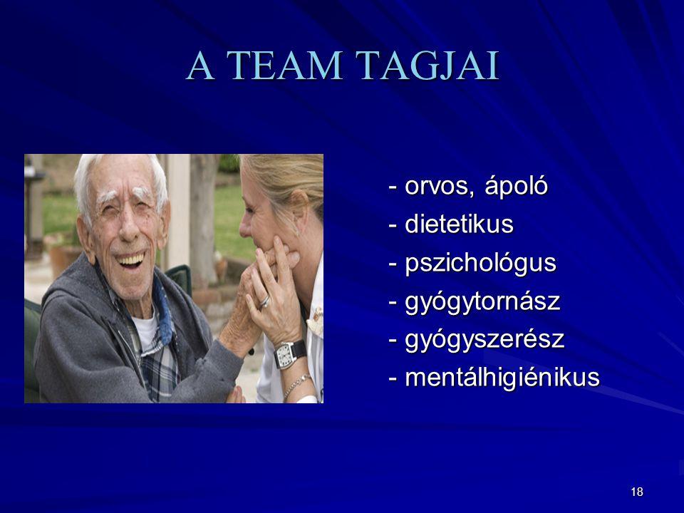 18 A TEAM TAGJAI - orvos, ápoló - orvos, ápoló - dietetikus - dietetikus - pszichológus - pszichológus - gyógytornász - gyógytornász - gyógyszerész - gyógyszerész - mentálhigiénikus - mentálhigiénikus