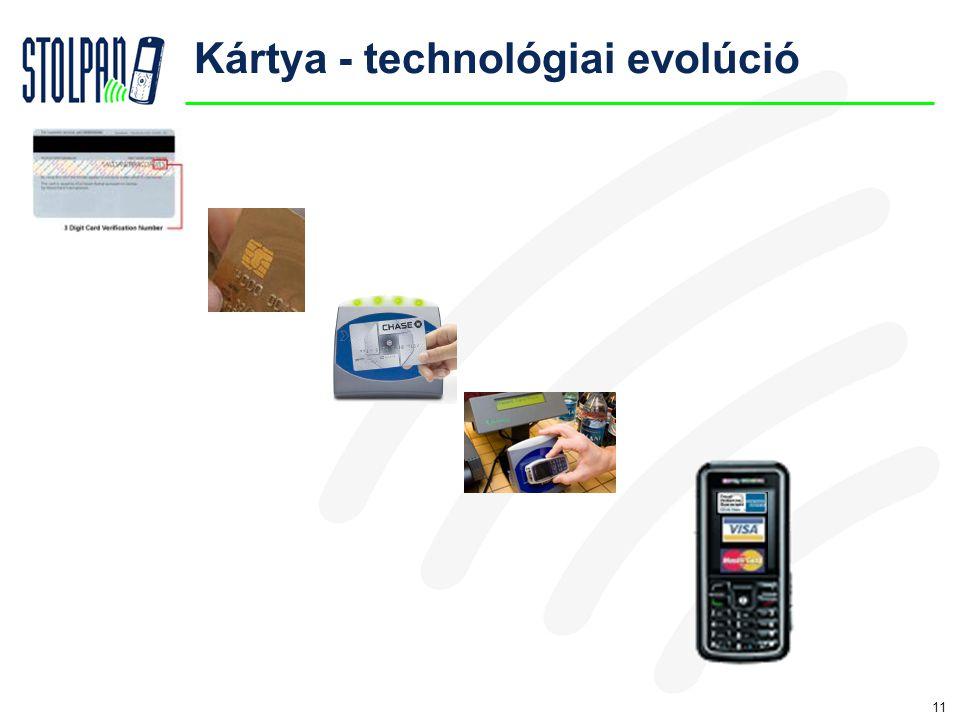 11 Kártya - technológiai evolúció
