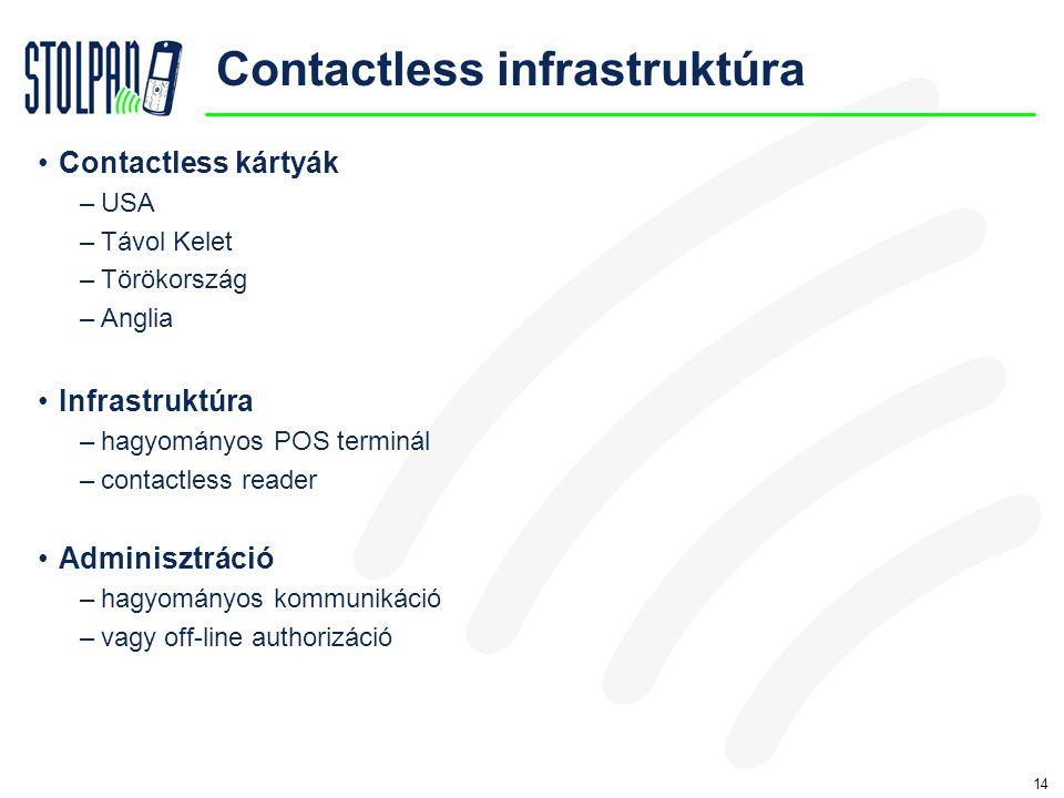 14 Contactless infrastruktúra •Contactless kártyák –USA –Távol Kelet –Törökország –Anglia •Infrastruktúra –hagyományos POS terminál –contactless reader •Adminisztráció –hagyományos kommunikáció –vagy off-line authorizáció