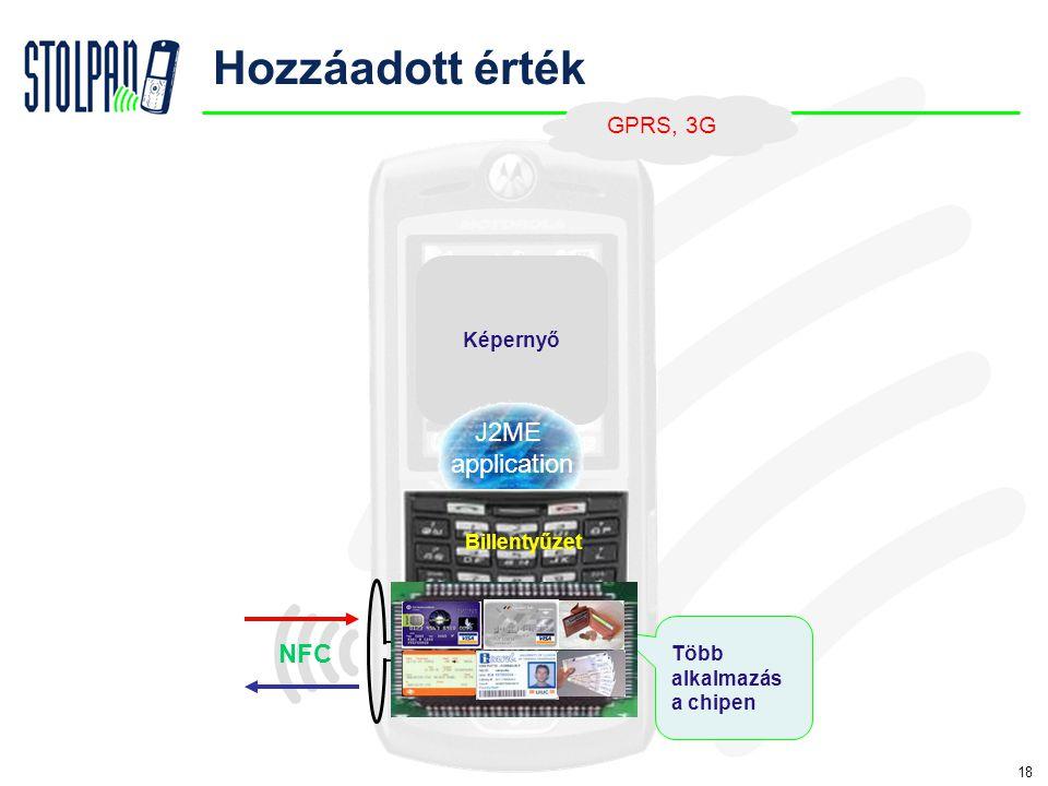 18 Hozzáadott érték NFC Képernyő J2ME application Több alkalmazás a chipen GPRS, 3G Billentyűzet