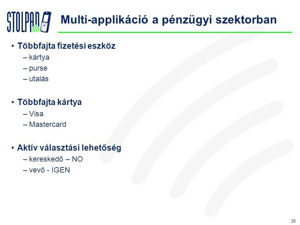 20 Multi-applikáció a pénzügyi szektorban •Többfajta fizetési eszköz –kártya –purse –utalás •Többfajta kártya –Visa –Mastercard •Aktív választási lehetőség –kereskedő – NO –vevő - IGEN