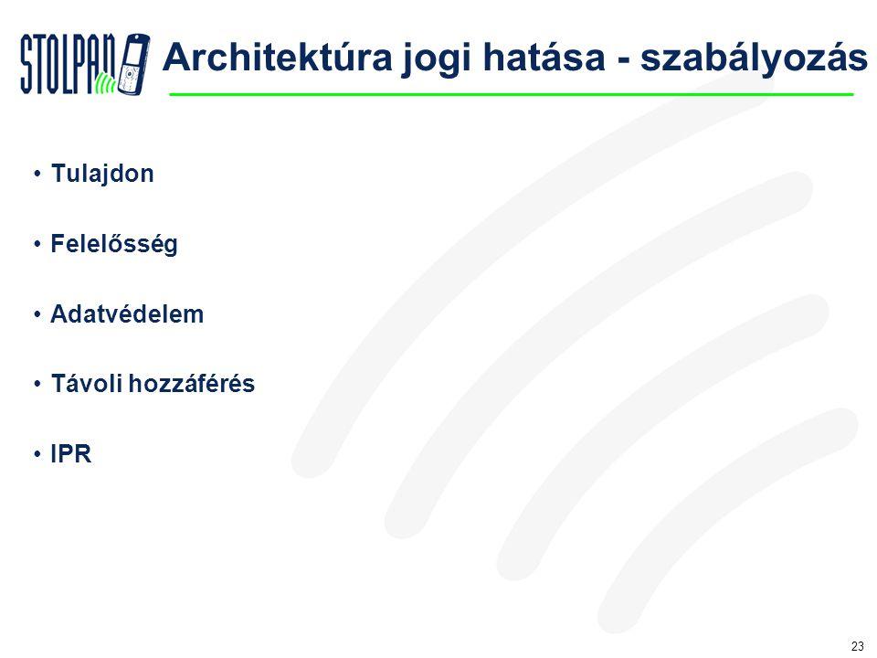 23 Architektúra jogi hatása - szabályozás •Tulajdon •Felelősség •Adatvédelem •Távoli hozzáférés •IPR
