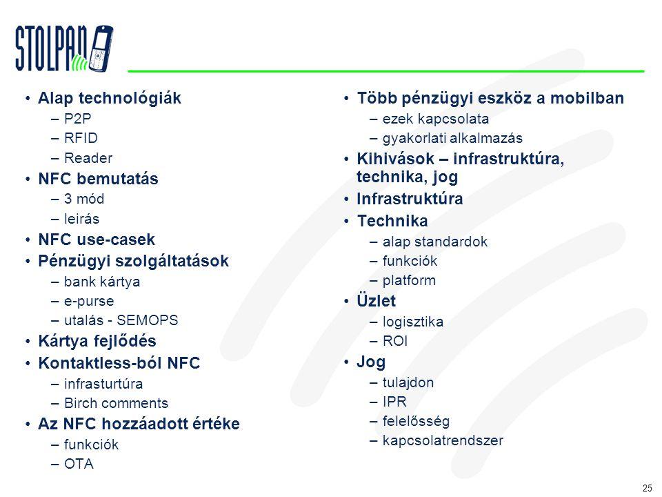 25 •Alap technológiák –P2P –RFID –Reader •NFC bemutatás –3 mód –leirás •NFC use-casek •Pénzügyi szolgáltatások –bank kártya –e-purse –utalás - SEMOPS •Kártya fejlődés •Kontaktless-ból NFC –infrasturtúra –Birch comments •Az NFC hozzáadott értéke –funkciók –OTA •Több pénzügyi eszköz a mobilban –ezek kapcsolata –gyakorlati alkalmazás •Kihivások – infrastruktúra, technika, jog •Infrastruktúra •Technika –alap standardok –funkciók –platform •Üzlet –logisztika –ROI •Jog –tulajdon –IPR –felelősség –kapcsolatrendszer