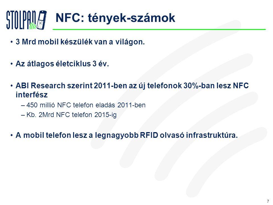 7 NFC: tények-számok •3 Mrd mobil készülék van a világon.