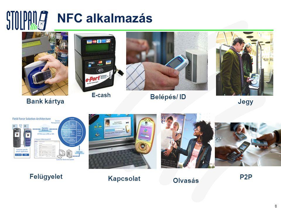 8 Bank kártya E-cash Belépés/ ID Felügyelet Kapcsolat Jegy Olvasás P2P NFC alkalmazás
