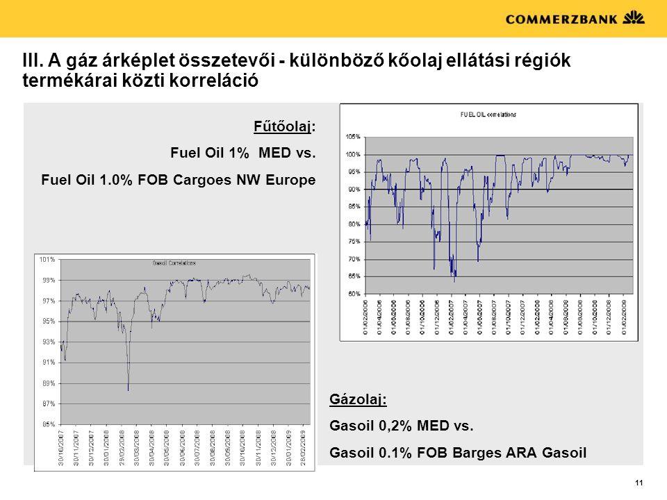 11 III. A gáz árképlet összetevői - különböző kőolaj ellátási régiók termékárai közti korreláció Fűtőolaj: Fuel Oil 1% MED vs. Fuel Oil 1.0% FOB Cargo