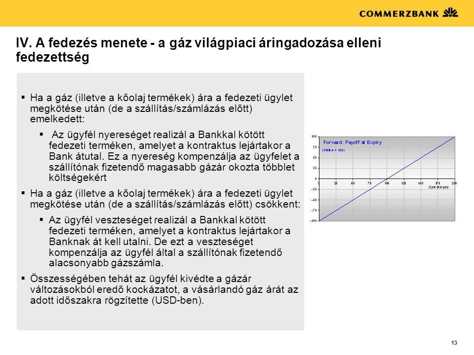 13 IV. A fedezés menete - a gáz világpiaci áringadozása elleni fedezettség  Ha a gáz (illetve a kőolaj termékek) ára a fedezeti ügylet megkötése után