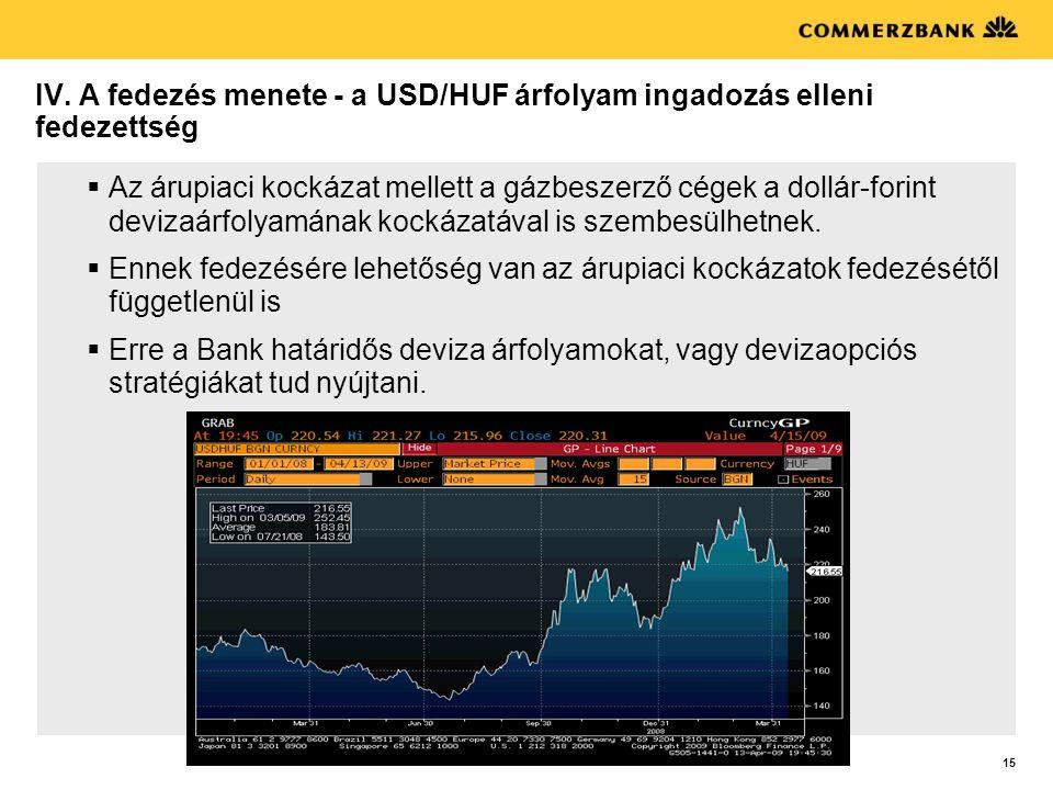 15 IV. A fedezés menete - a USD/HUF árfolyam ingadozás elleni fedezettség  Az árupiaci kockázat mellett a gázbeszerző cégek a dollár-forint devizaárf