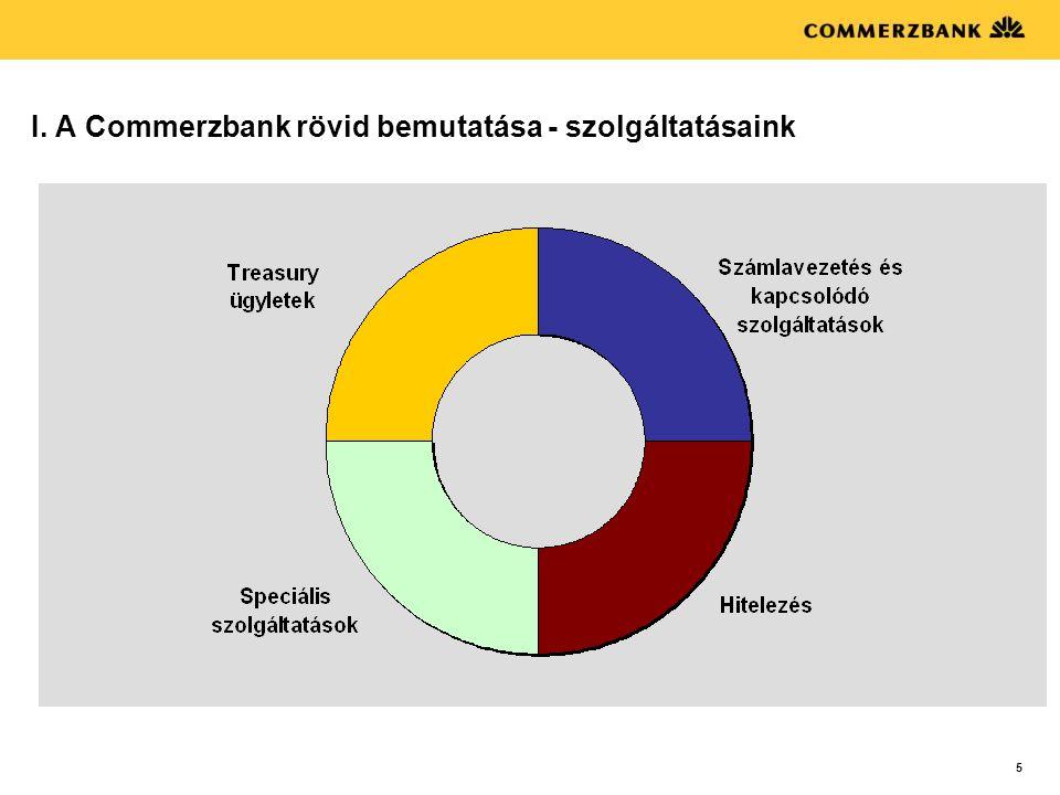 5 I. A Commerzbank rövid bemutatása - szolgáltatásaink