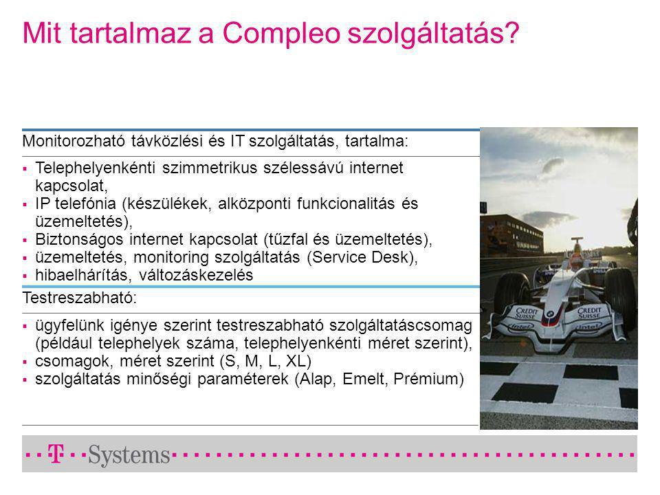 Mit tartalmaz a Compleo szolgáltatás.