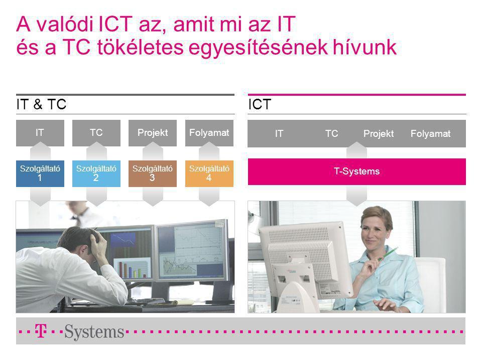 ICTIT & TC A valódi ICT az, amit mi az IT és a TC tökéletes egyesítésének hívunk TCProjektFolyamatIT Szolgáltató 2 Szolgáltató 3 Szolgáltató 4 Szolgáltató 1 TCProjektFolyamatIT T-Systems