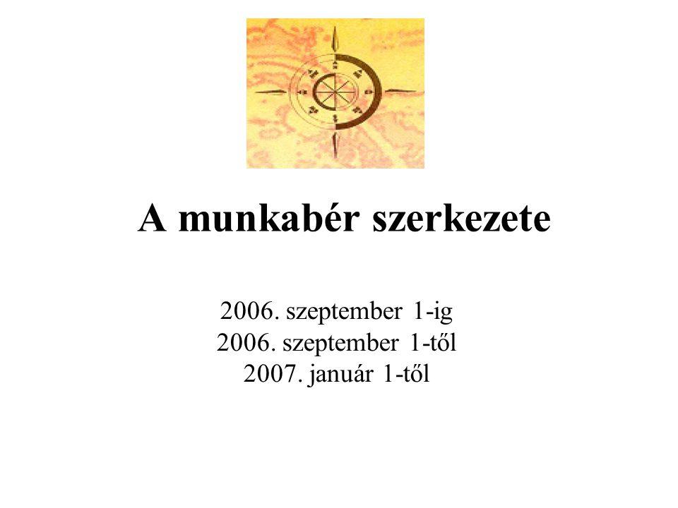 A munkabér szerkezete 2006. szeptember 1-ig 2006. szeptember 1-től 2007. január 1-től