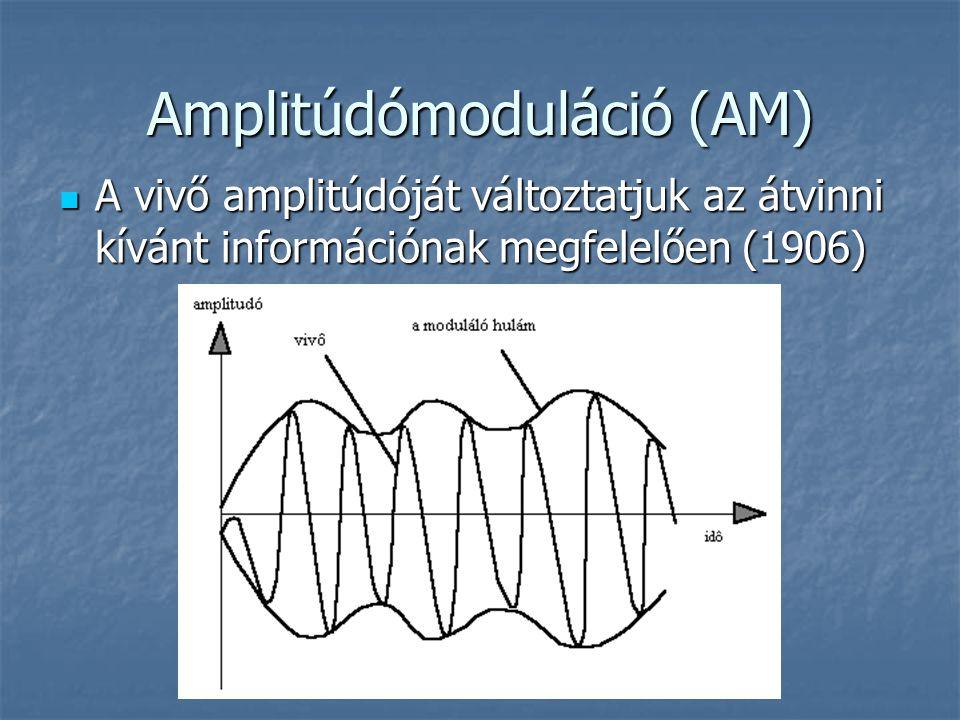 Amplitúdómoduláció (AM)  A vivő amplitúdóját változtatjuk az átvinni kívánt információnak megfelelően (1906)