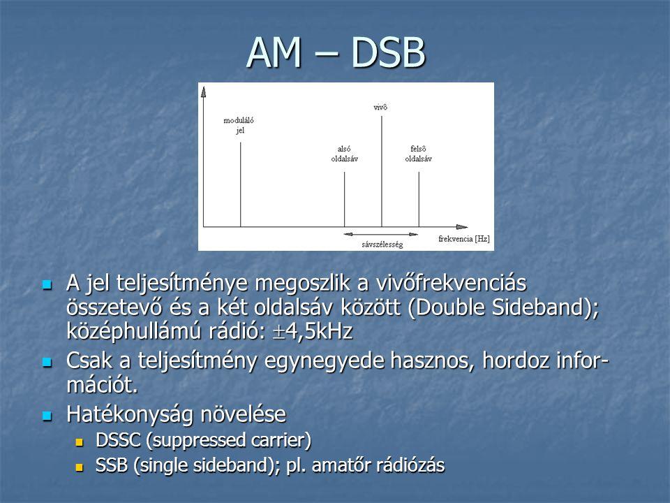 AM – DSB  A jel teljesítménye megoszlik a vivőfrekvenciás összetevő és a két oldalsáv között (Double Sideband); középhullámú rádió:  4,5kHz  Csak a