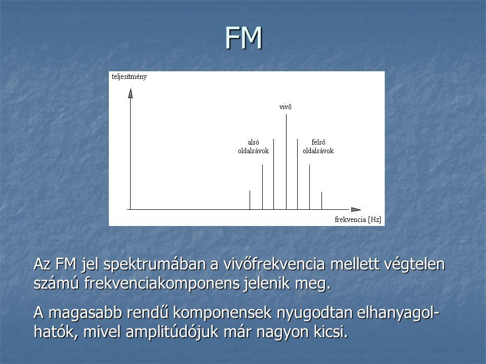 FM Az FM jel spektrumában a vivőfrekvencia mellett végtelen számú frekvenciakomponens jelenik meg. A magasabb rendű komponensek nyugodtan elhanyagol-