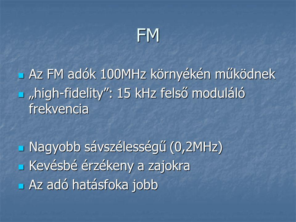 """FM  Az FM adók 100MHz környékén működnek  """"high-fidelity"""": 15 kHz felső moduláló frekvencia  Nagyobb sávszélességű (0,2MHz)  Kevésbé érzékeny a za"""