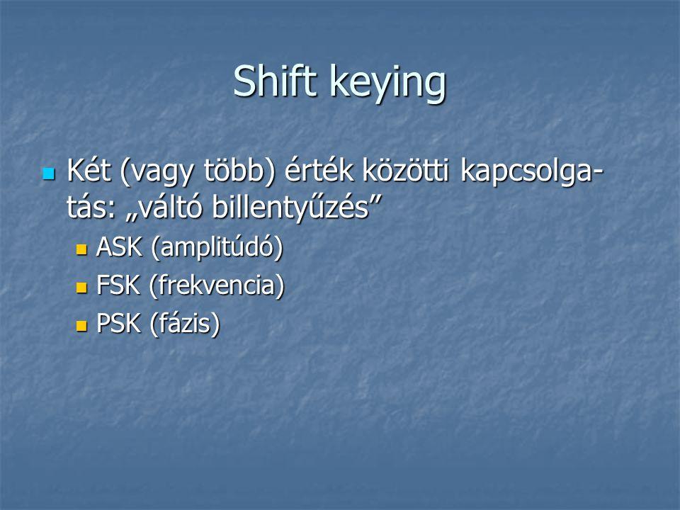"""Shift keying  Két (vagy több) érték közötti kapcsolga- tás: """"váltó billentyűzés""""  ASK (amplitúdó)  FSK (frekvencia)  PSK (fázis)"""