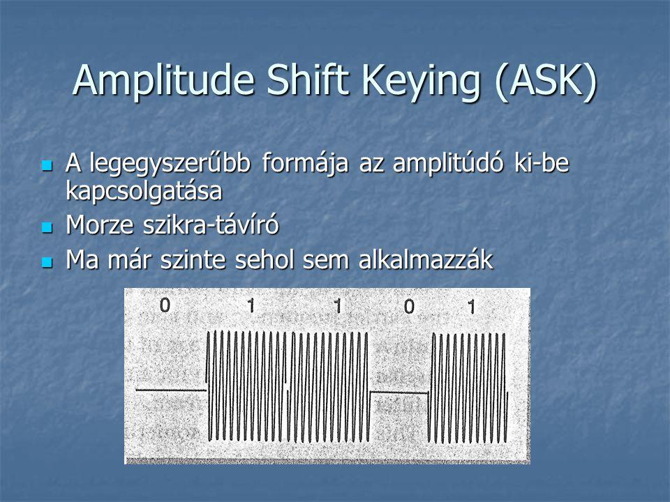 Amplitude Shift Keying (ASK)  A legegyszerűbb formája az amplitúdó ki-be kapcsolgatása  Morze szikra-távíró  Ma már szinte sehol sem alkalmazzák
