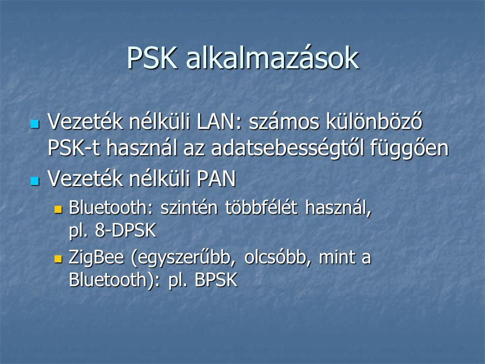 PSK alkalmazások  Vezeték nélküli LAN: számos különböző PSK-t használ az adatsebességtől függően  Vezeték nélküli PAN  Bluetooth: szintén többfélét