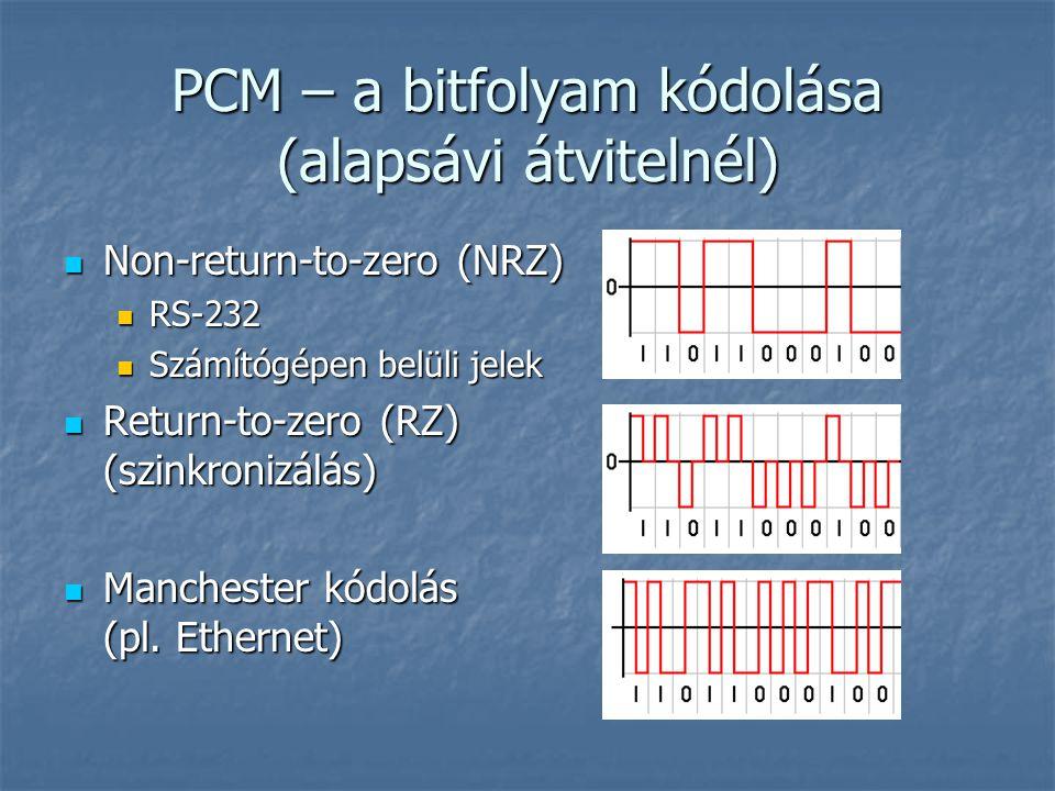 PCM – a bitfolyam kódolása (alapsávi átvitelnél)  Non-return-to-zero (NRZ)  RS-232  Számítógépen belüli jelek  Return-to-zero (RZ) (szinkronizálás
