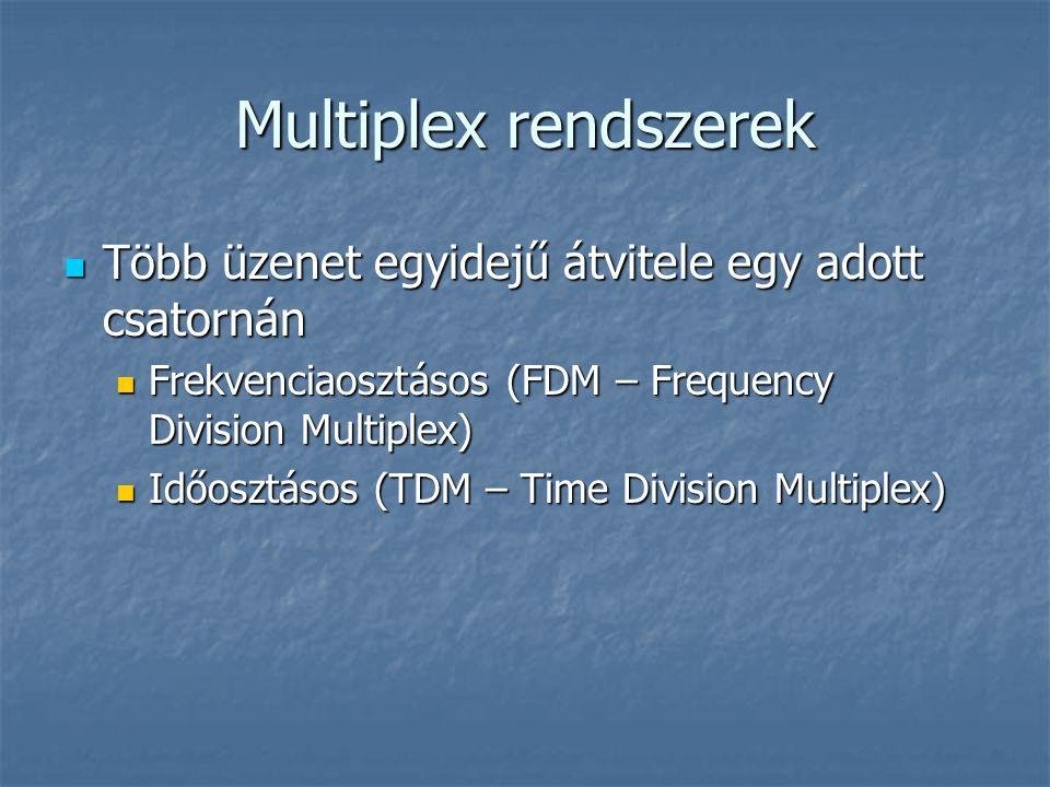 Multiplex rendszerek  Több üzenet egyidejű átvitele egy adott csatornán  Frekvenciaosztásos (FDM – Frequency Division Multiplex)  Időosztásos (TDM