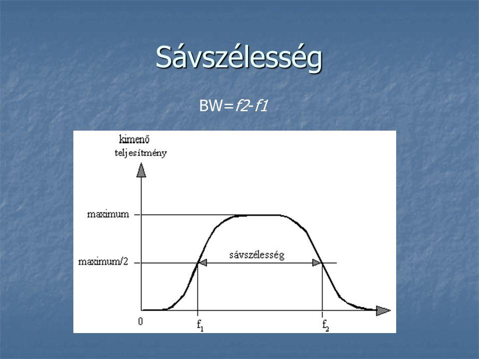 Sávszélesség  A sávszélességet az f2-f1 különbséggel definiáljuk, ahol f1 az alsó és f2 az ún.