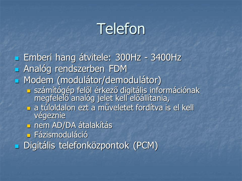Telefon  Emberi hang átvitele: 300Hz - 3400Hz  Analóg rendszerben FDM  Modem (modulátor/demodulátor)  számítógép felől érkező digitális információ