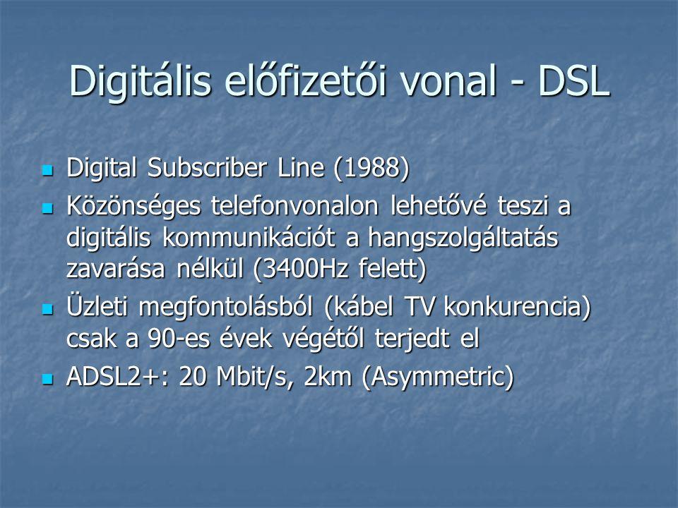 Digitális előfizetői vonal - DSL  Digital Subscriber Line (1988)  Közönséges telefonvonalon lehetővé teszi a digitális kommunikációt a hangszolgálta