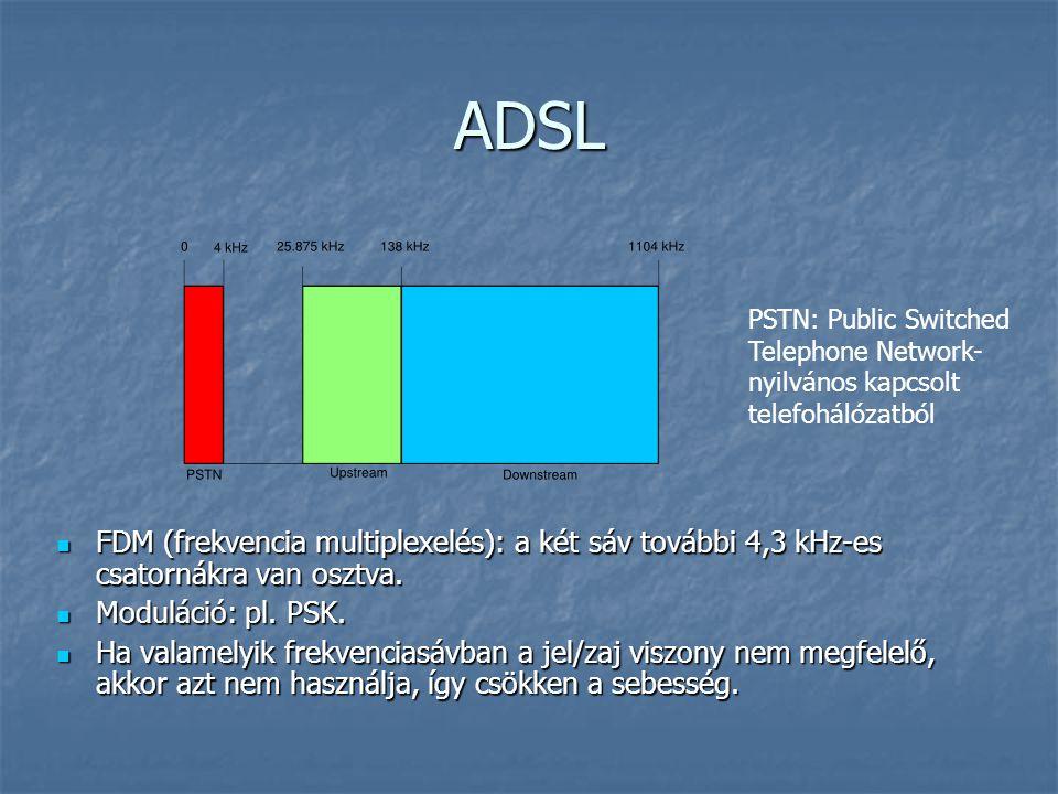 ADSL  FDM (frekvencia multiplexelés): a két sáv további 4,3 kHz-es csatornákra van osztva.  Moduláció: pl. PSK.  Ha valamelyik frekvenciasávban a j