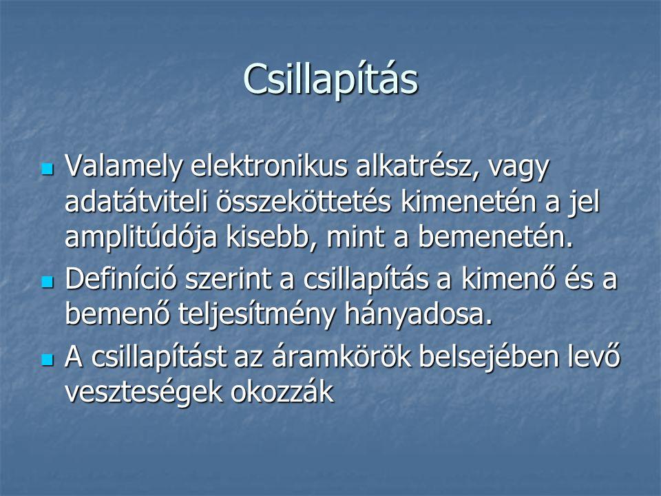 A decibel-skála  A kommunikációs rendszerekben az erősítést és a csillapítást decibelben adják meg.